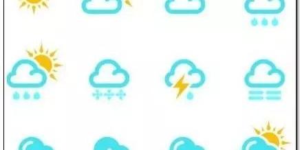 如何用荷兰语和同事尬聊今天的天气 (1)