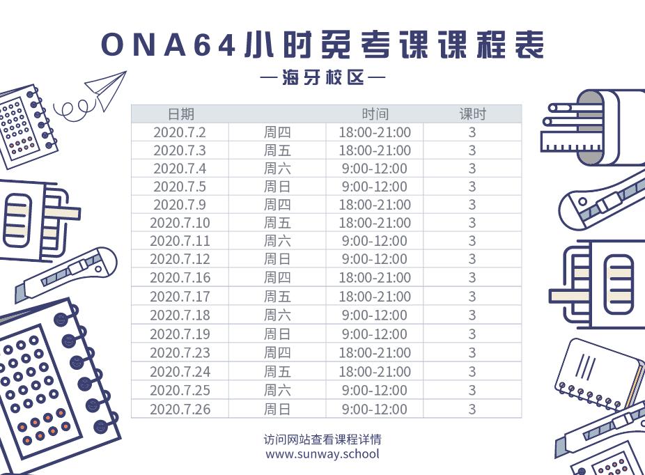 DHN200702ONA data